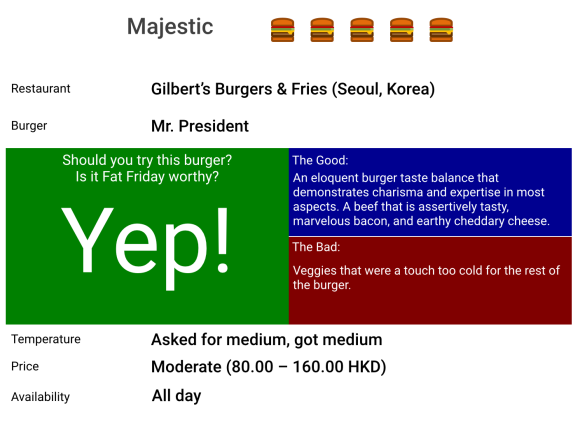 Gilbert's Burgers & Fries